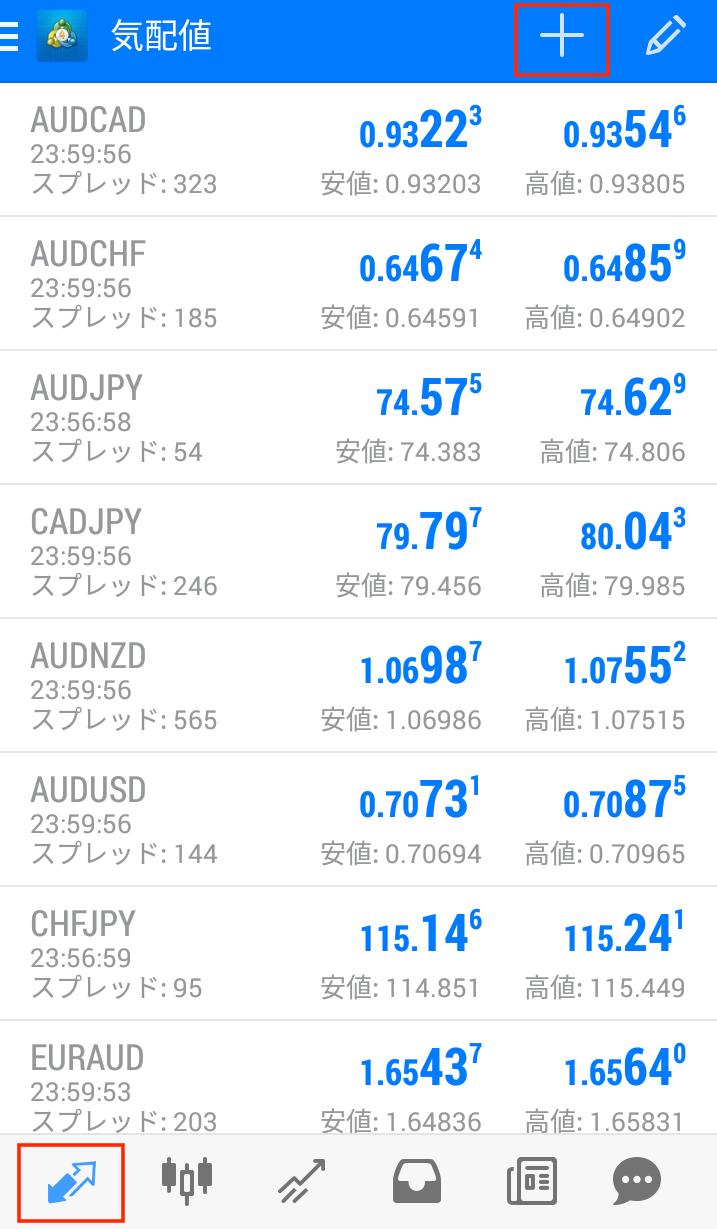 通貨ペアの一覧が表示