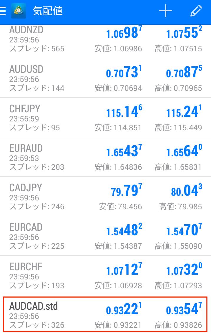 気配値に通貨ペアが表示