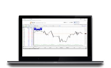 Meta Trader Webトレーダー